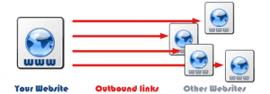 outboundlinks